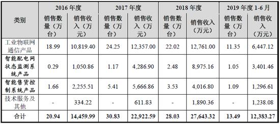 东升彩娱乐-上鼎狐网 「热点」这6招一出,新兵进步可大哩!