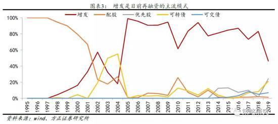 2017注册领现金 曝张常宁龚翔宇或不去天津!3大国手有变卦,袁心玥朱婷合体冲冠