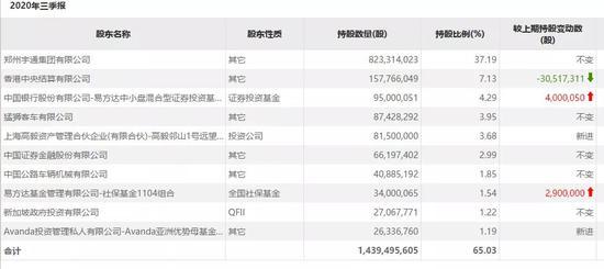 这家公司财务指标还未转正 却同时被冯柳和张坤盯上