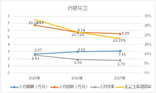 提升人均效率_效率提升图片