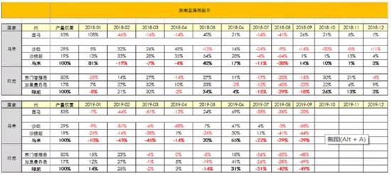 中国百年365彩票网-韩国瑜台中造势预计15万人 网友发图赞:筹备得好
