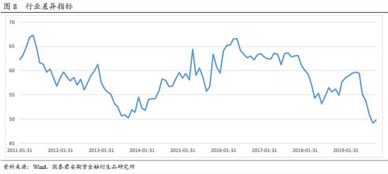 「11旺娱乐」1-9月我国利用外资已经达到了1008亿美元 同比增2.9%