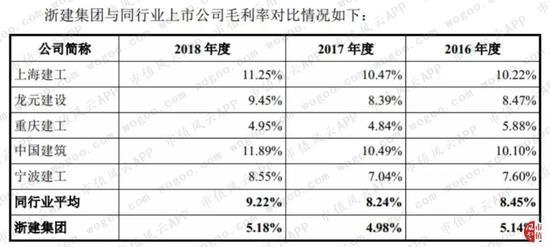 香港正版挂牌博彩-数据发布:清华、北大、复旦、交大…名校毕业生都去哪些公司了?