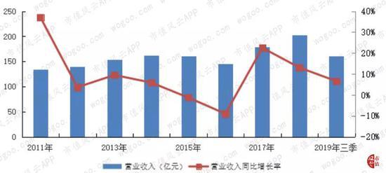 pt网站30%·国家登山健身步道联赛河南·新县站鸣枪开跑