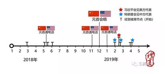 第六枚戒指美国经济总量排名_美国戒指尺寸对照表