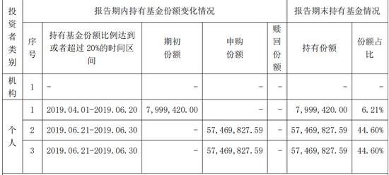 """金信量化精选奇葩:仓位如""""过山车"""" 最高90%最低1%"""