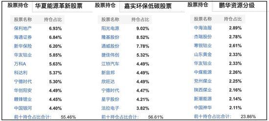 免费注册凤凰彩票_新威凌2名股东合计增持134万股 权益变动后持股比例合计为55.42%