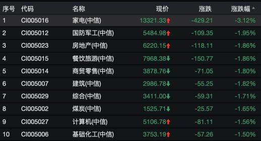 皇家金堡投注网址,中烟香港再涨近6% 上市两周涨超120%