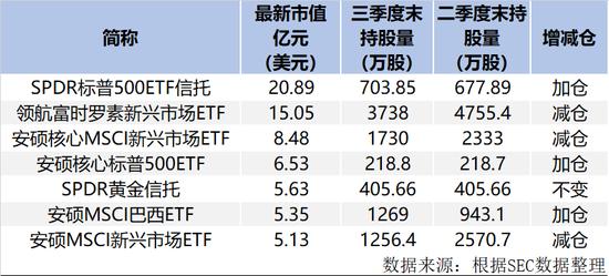 永利娱乐游戏登录网址·2018软科中国最好学科排名发布,东莞首个硕士点跻身百强