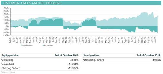 博彩下载链接 中信证券:A股市场底线不破 意外冲击带来配置良机