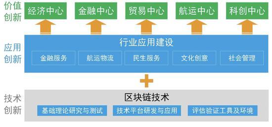 """""""在中国,政府扮演了非常重要的角色,经常可以事半功倍。""""郭宇航说道。"""