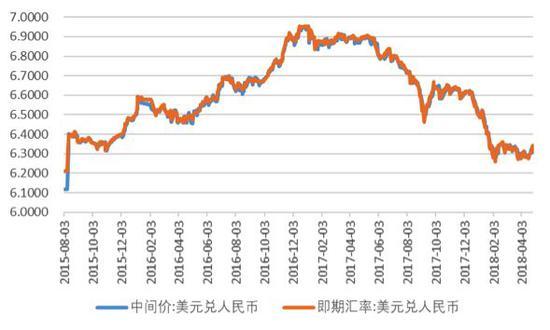 管涛:中国货币超发会令人民币必有一跌吗?