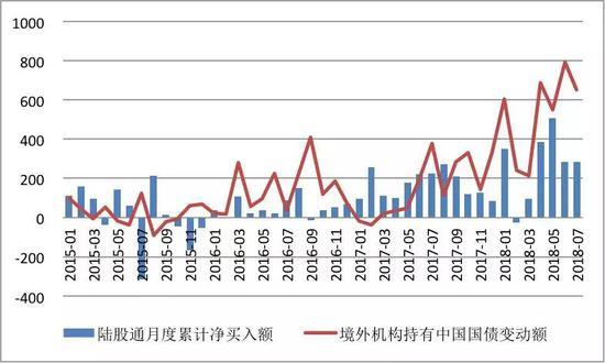 数据来源:WIND;中国金融四十人论坛