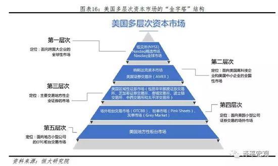 二、中国A股退市流程长,设置多步缓冲步骤,退市最长可达4年之久