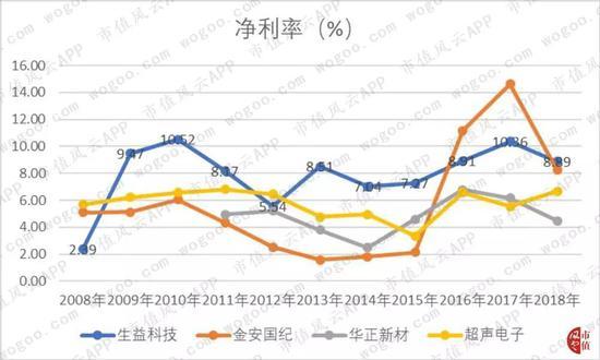 「美达娱乐平台」斯巴鲁BRZ重返中国,值得深思的背后原因?