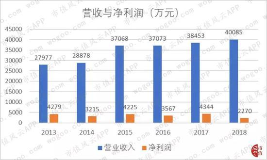 娱乐app源码下载·中国海军高速登陆冲滩利器 国产726型气垫登陆艇又已开始批产