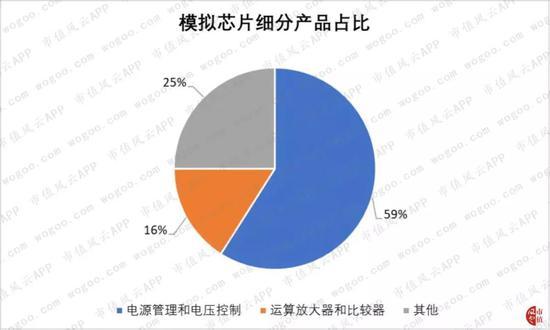 亚博账户和密码 2018中国电子学会新增14位会士:电子科大、哈工大……等高校入选