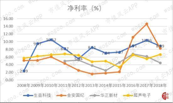 彩88彩票网页网址-纽约期金本周微幅上涨,钯金期货则跌超1%