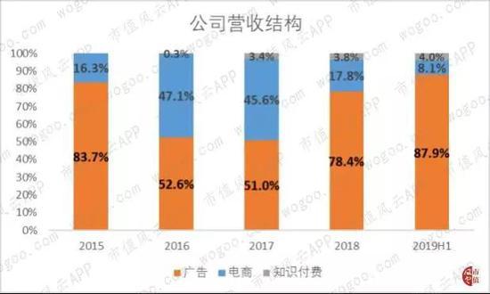 亿博平台直属qq 渝中举办自贸区招商引资新思路培训