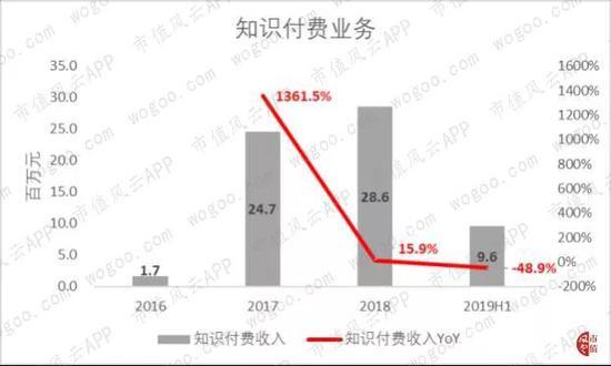 太阳城注册信誉平台,2019年最后两个月 世界面临的10大悬念