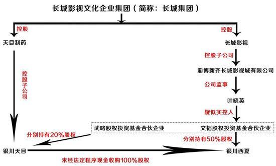 hg0088开户正网 - 中国独有米波反隐身雷达可掌控F22踪迹 令其无处可藏