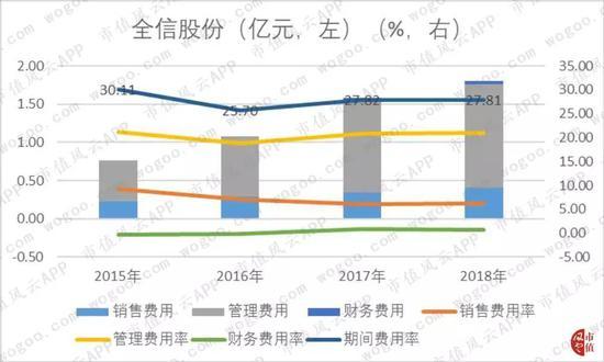「南戴河娱乐场反水」超预期!报告预测今年钢铁产量与消费分别增长6.5%与7.3%,明年或进入负增长