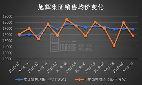 688彩票网站官方网站,外媒:特朗普称中美贸易磋商进展非常顺利