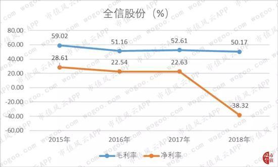 """奥格斯堡vs汉堡亚盘_""""最佳拍档""""登陆中国:K药+化疗获受理,开启肺癌治疗新时代"""