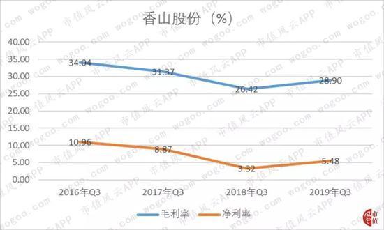 """黑彩平台购买·""""53号建筑群"""",哈尔滨国际化教育历史见证"""