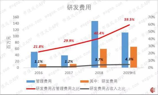 全讯网五湖四号|中国彩虹无人机曝新设计 从舰载打击升级到多面狙击手