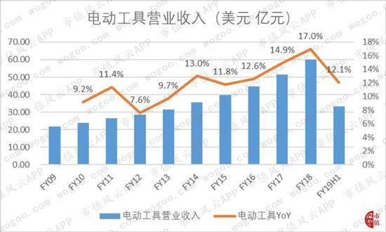 ag娱乐app灬找75505-杨德龙:当前市场有哪些投资机会?
