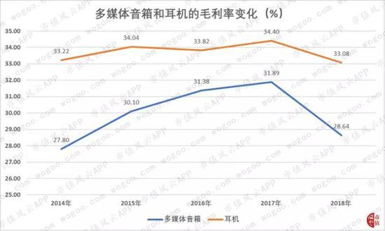 必威体育官网客服 景顺长城:中国量化投资空间巨大 以权益类资产为主