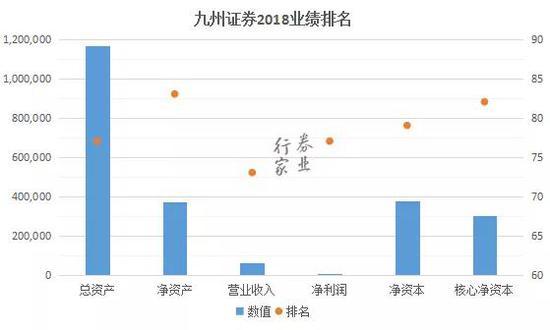 澳门蒲京娱乐网-中信评7月金融数据:M2增速下降 定向降准有必要