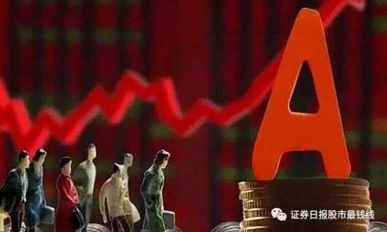央企战略性重组加速 两融资金提前布局相关概念股