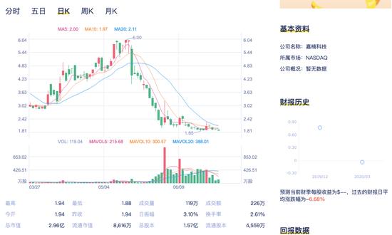 中国矿机老三上市当日就破发!数字货币市场低迷