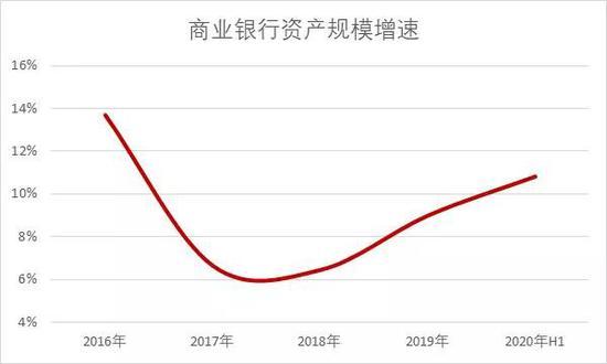 36家中国上市商业银行画像:1.65万亿坏账、8700亿净利润