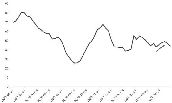 纯碱市场年底或处于缺货状态