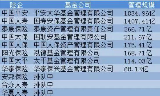 太保收购国联安基金入局公募 净利暴跌74%又何妨?
