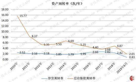 新潮游戏 - 四川省2019年企业工资指导线发布 基准线为7.5%