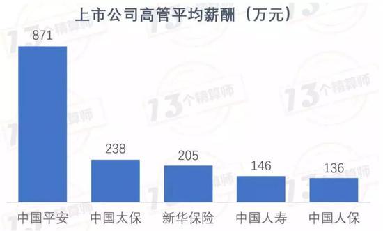 新人注册送现金可提现,58同城CEO姚劲波:将更多增量利润投入招聘市场