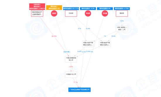 """「0088足球资讯网站」重庆开州特色产业打通富农""""经络"""""""