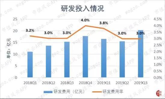「澳门线上娱乐送白菜网站」全年新增地方债额度超8成已发行,保障房、棚改是大头