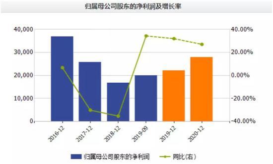 葡京娱足球赛事·春节加班机延长被台湾当局拒了?无耻