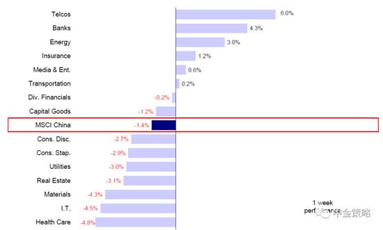 中金:港股长期结构性吸引力仍不断强化 盘整中低吸新经济龙头