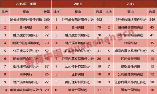注册送188元体验金_李克强:今年稳步推进房地产税立法