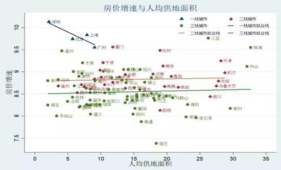 数据来源:Wind、CEIC.