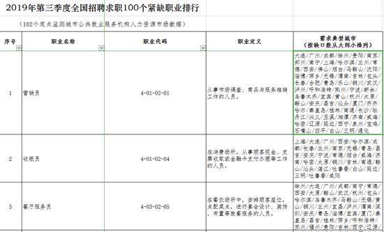澳门网投评级中心 工信部总工程师:5G产业链主要环节已基本达商用水平