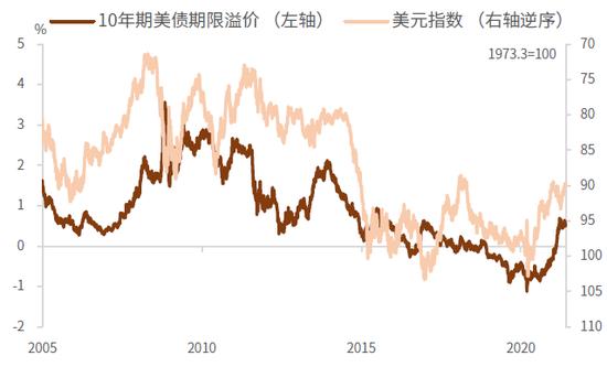 中金:不宜将汇率当政策工具