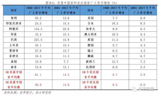 2.2 长期来看,房价及物价与货币超发关联度较高