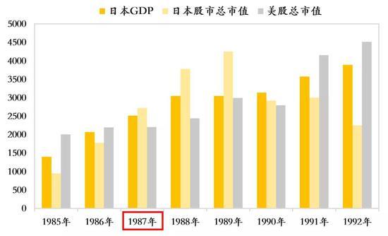 数据来源:WorldBank,如是金融研究院